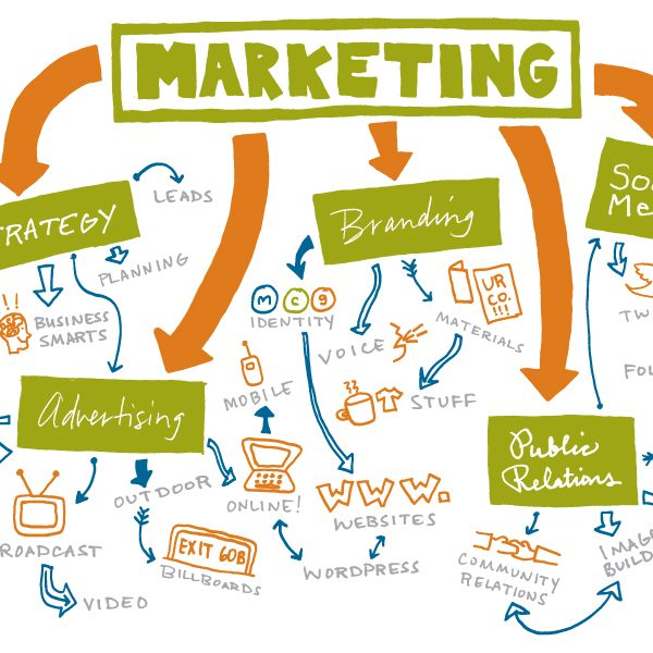 marketing-comm